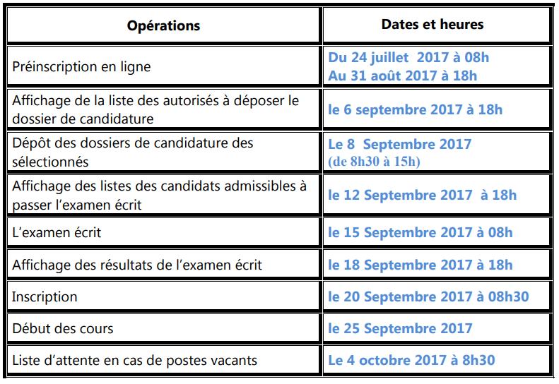 Planning-l'inscription-aux-Licences-professionnelles-FSJES-Maeknès-2017